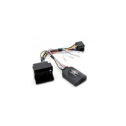 Connects2 CTSMC004.2