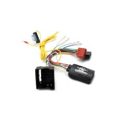 Connects2 CTSMC009.2