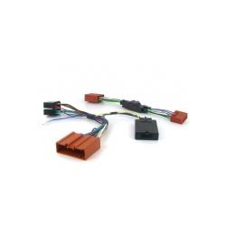 Connects2 CTSMZ005.2