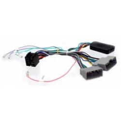 Connects2 CTSCH00C