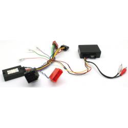 Connects2 CTSPO003.2