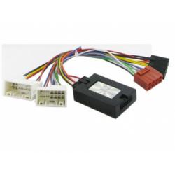 Connects2 CTSKI004.2