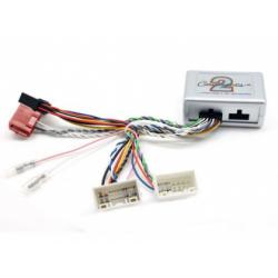 Connects2 CTSKI007.2